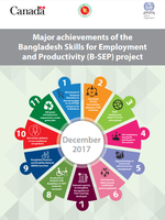 Achievements of the Bangladesh Skills for Employment and Productivity (B-SEP) Project