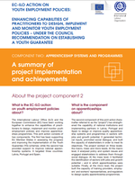 EC-ILO action on youth employment policies: Enhancing capabilities of practitioners to design, implement and monitor youth employment policies