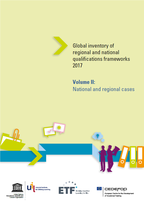Global inventory of regional and national qualifications frameworks 2017: Volume II: national and regional cases
