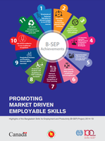 Promoting market driven employable skills