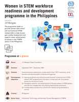 Women in STEM workforce readiness and development programme in the Philippines: Fact sheet
